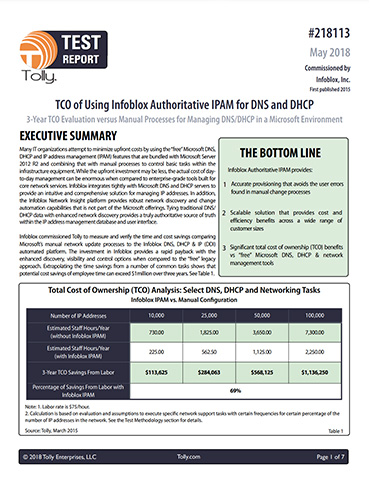 Tolly Report: TCO Of Using Infoblox Authoritative IPAM For DNS And DHCP